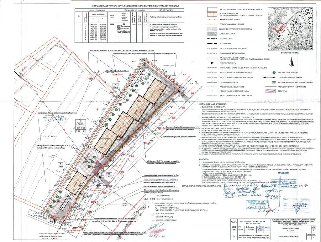 komercines-paskirties-sklypai-silainiuose-baltupr-64-detalusis-planas